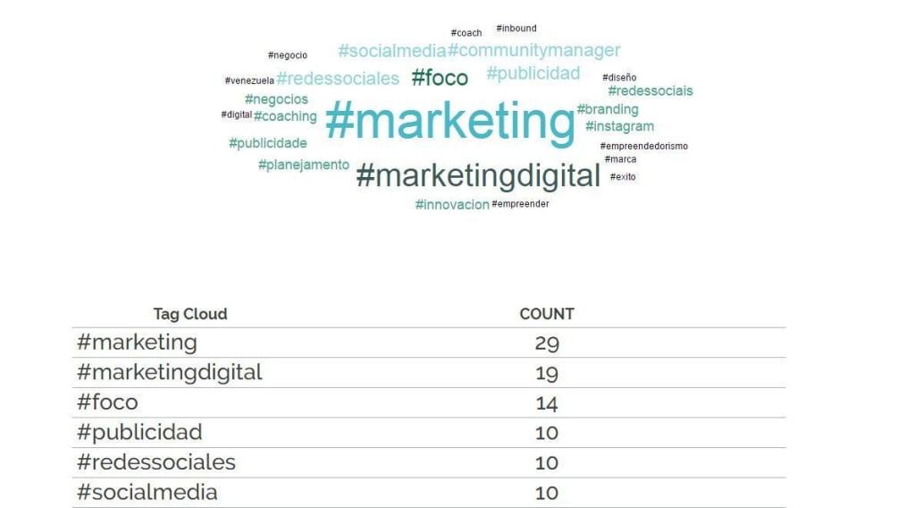 ganar-seguidores-por-internet, negocios-por-internet, hazboom, trucos-para-instagram