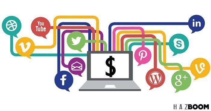 cómo ganar dinero en las redes sociales, vender por google,aumentar ventas de mi empresa