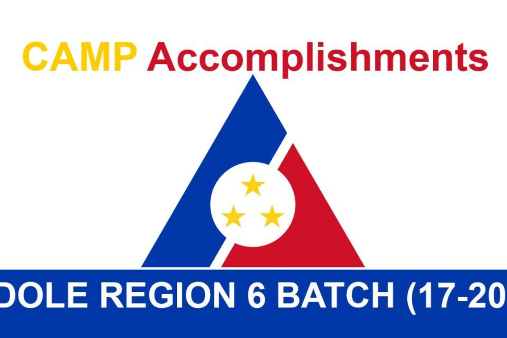 DOLE REGION 6 CAMP Accomplishments Batch (17-20); Alphabetical Order of list of companies