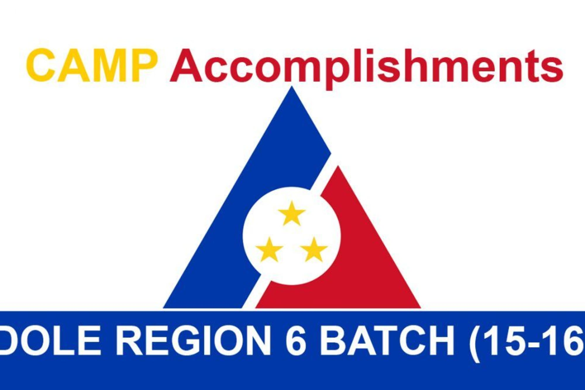 DOLE REGION 6 CAMP Accomplishments Batch (15-16); Alphabetical Order of list of companies
