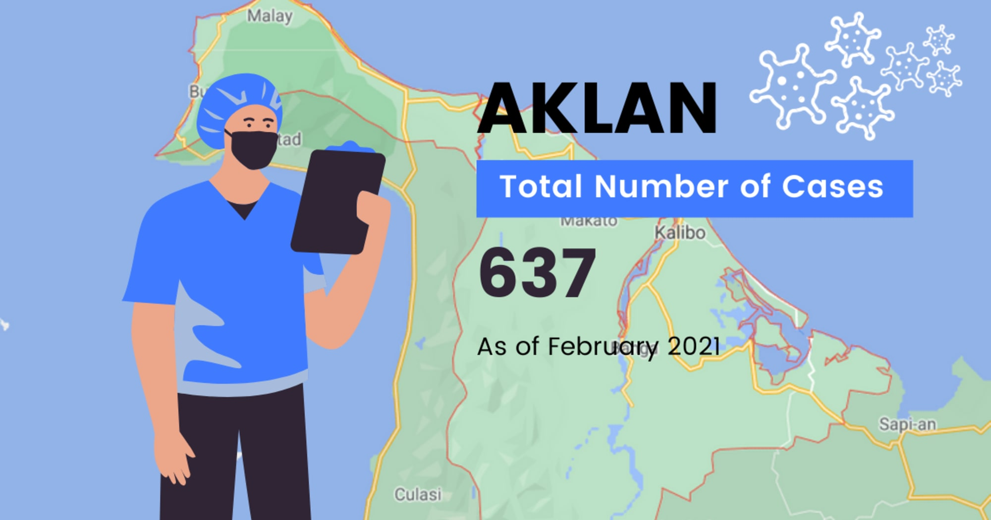 9 NEW COVID-19 confirmed case reported just this weekend - Aklan