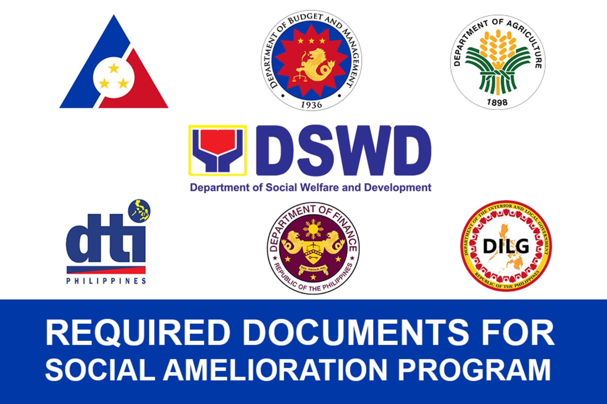 The required documents needed for Social Amelioration Program