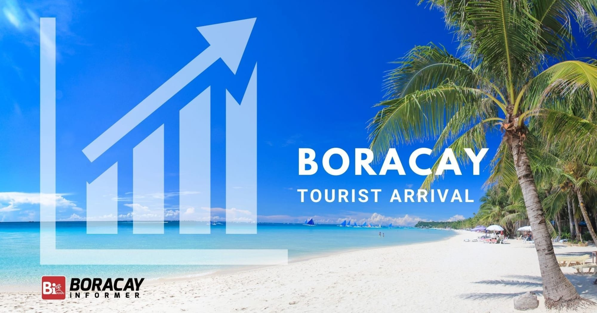 Tourism Arrivals in Boracay Booms after approval of Saliva RT PCR Test