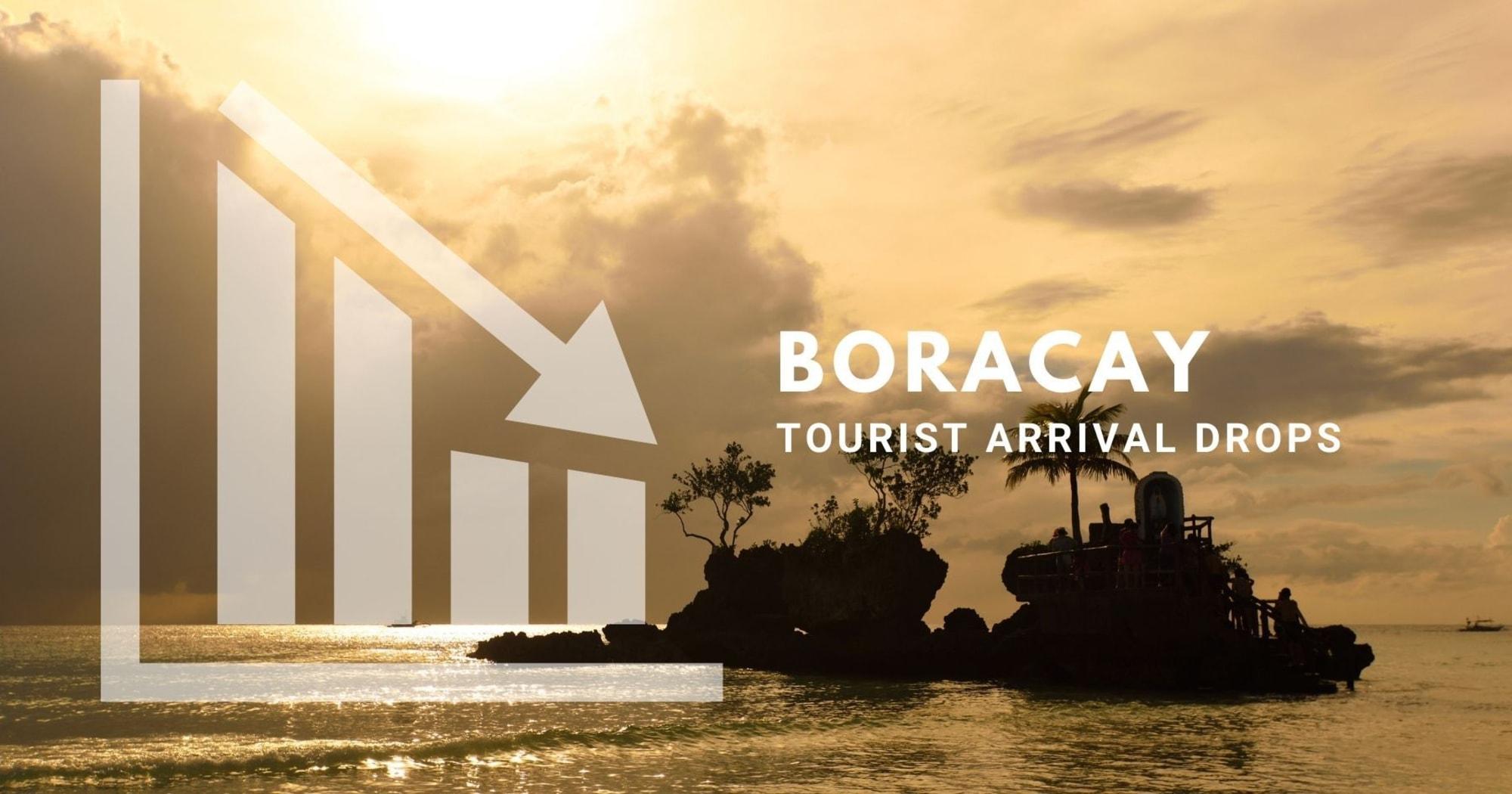 """Boracay Tourist Arrival drops as """"NCR Plus"""" Bubble Begins"""