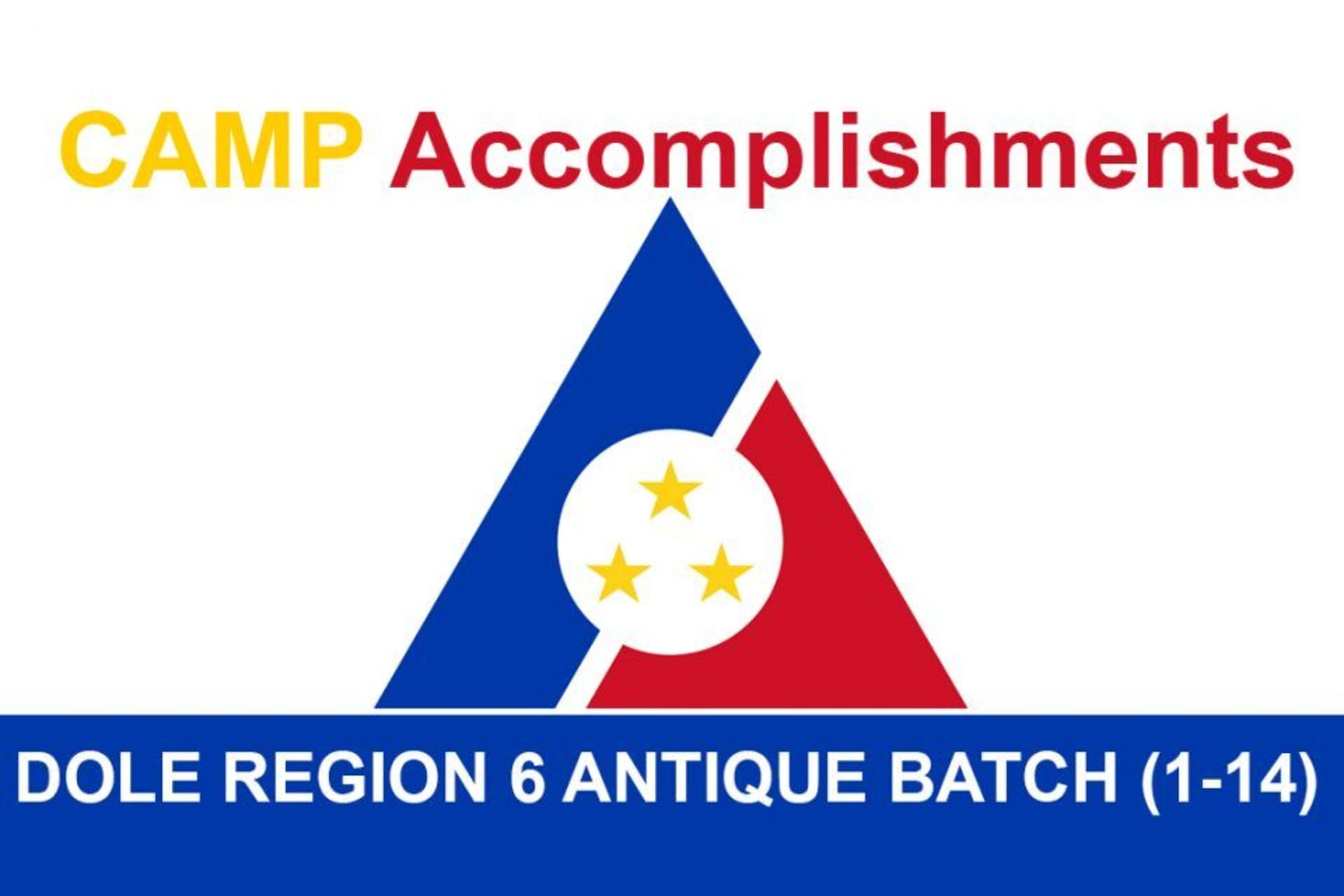 DOLE REGION 6 CAMP Antique – Accomplishments Batch (1-14); Alphabetical Order of list of companies