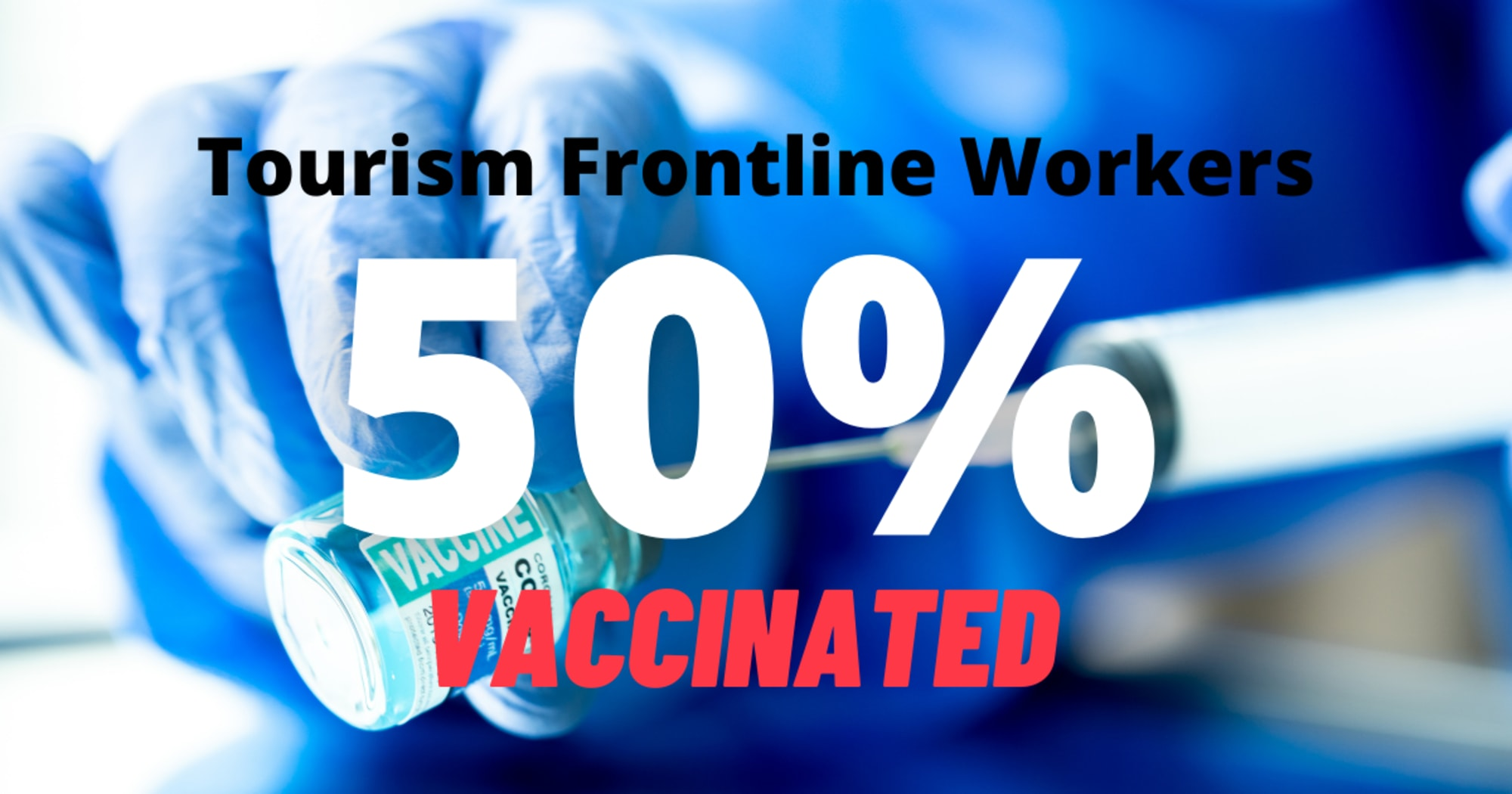 More than 50% of the tourism workers in the country have been vaccinated against COVID-19