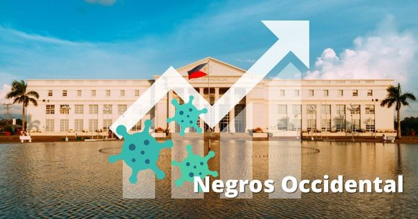 Negros Occidental COVID-19 Cases rose up to 418 this weekend