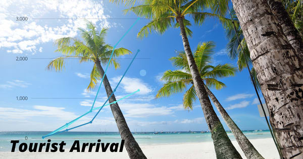 Residents from NCR, leads Boracay tourists arrival in the first week of June