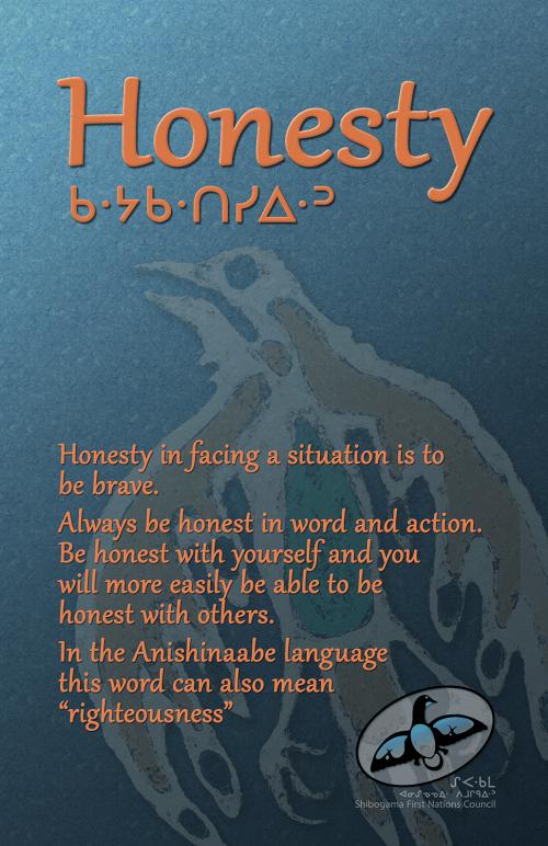 Seven Grandfather Teachings poster: Honesty