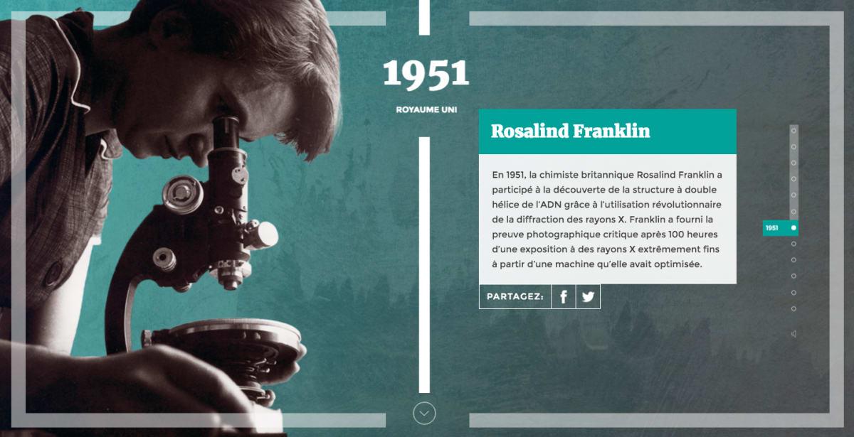 Illustration de Rosalind Franklin à côté d'un texte descriptif de son empreinte