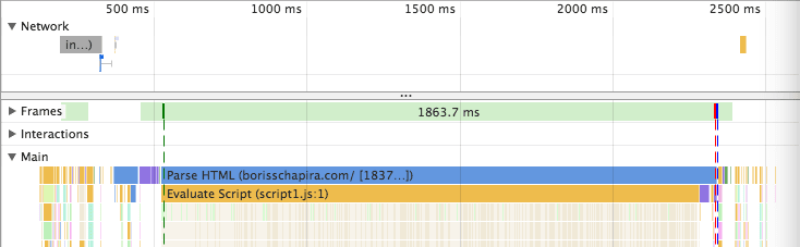 Capture of the Chrome DevTools Performance tab. A loading timeline displays the different steps in different colors. The entire range of blue is before the yellow one. A first image appears very early in the loading process.