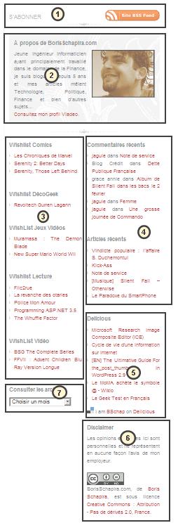 Une capture de la sidebar du blog au moment où j'écris ces ligne, avec des zones numérotées