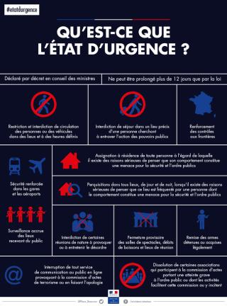 Infographie récapitulant ce qu'est l'État d'Urgence