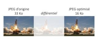 JPEG d'origine: 33Ko. JPEG optimisé: 16Ko. Entre les deux, très peu de modifications.