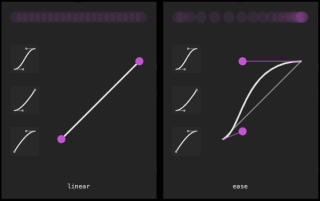The linear and ease functions, represented by bezier curves.