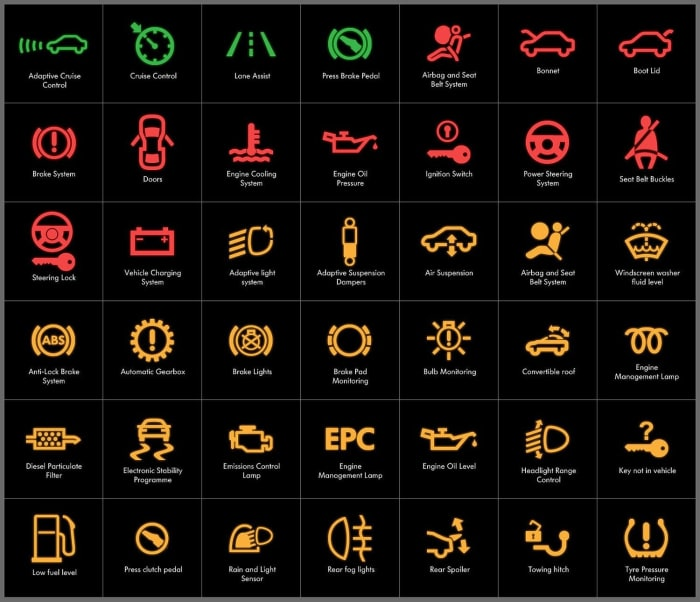Learn With The Fastfit Centre Know Your Vehicles Warning Symbols