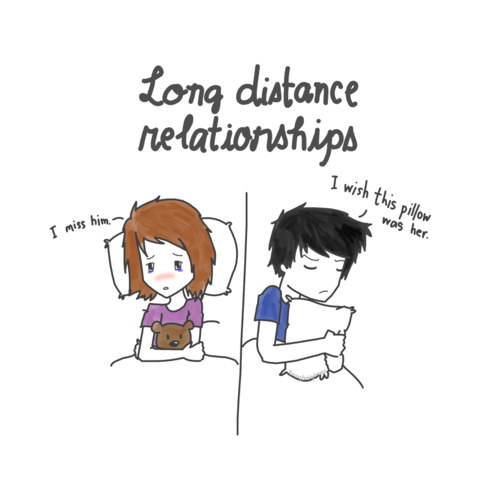 Long Distance Relationship was my motivation