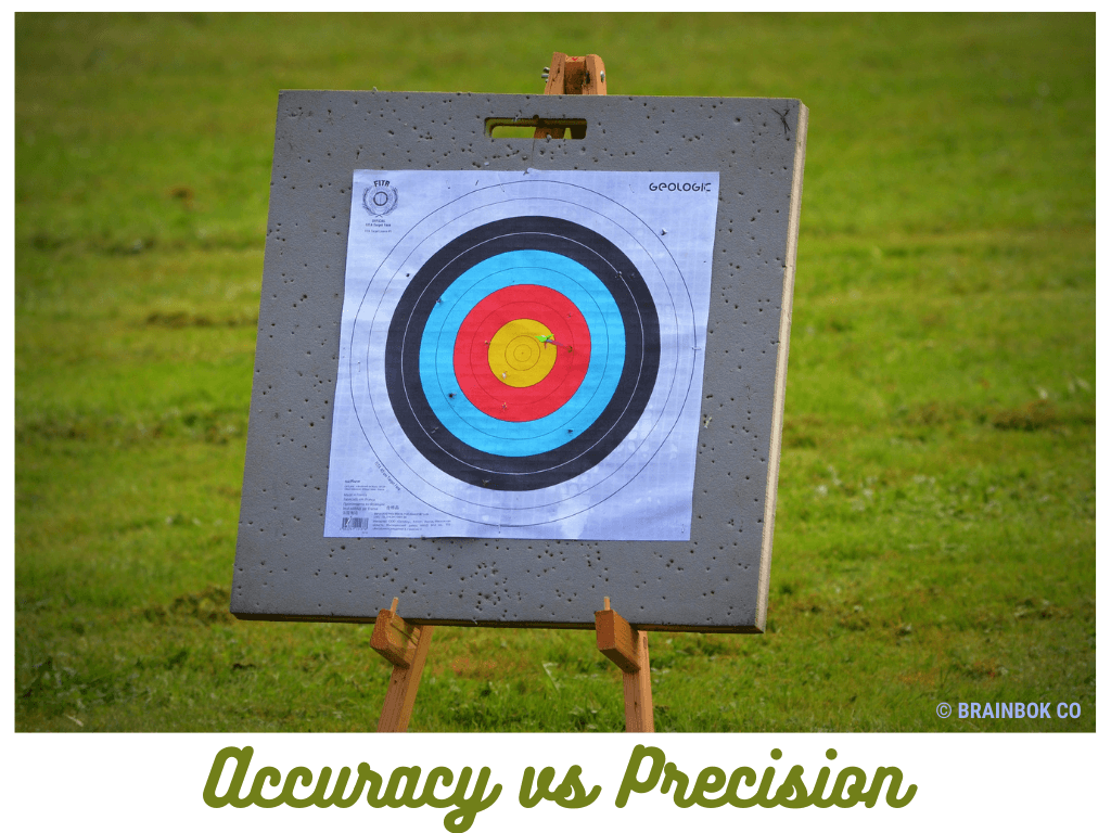 Accuracy vs Precision in Project Quality Management