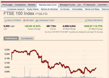 ft-stock-chart-o-640×541