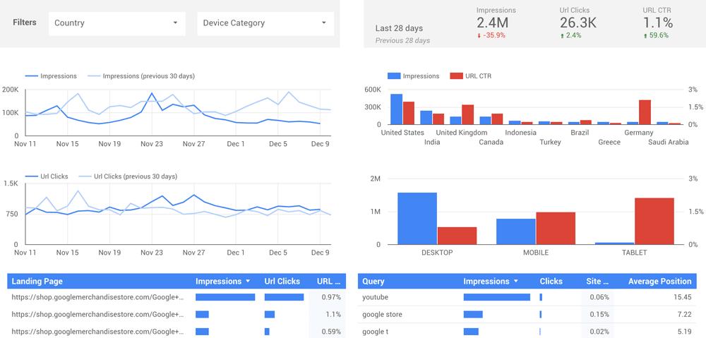seo analytics dashboard data-studio