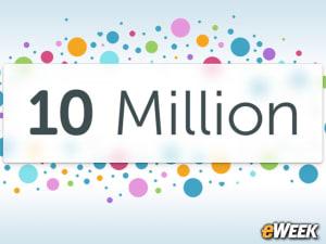Twitter-Periscope-10million-users