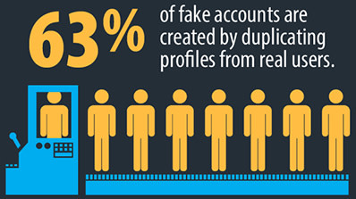 where do fake followers come from