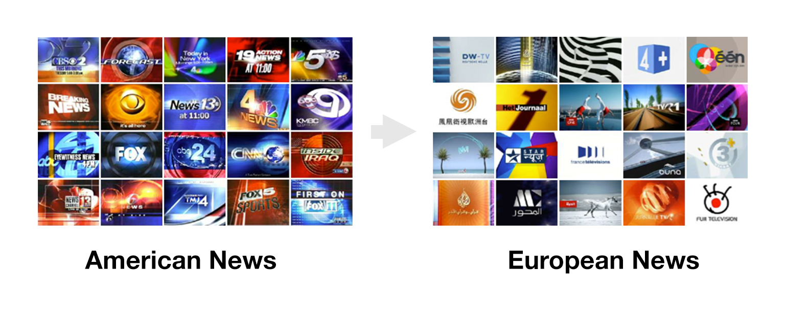 CNN International, USA vs Europe