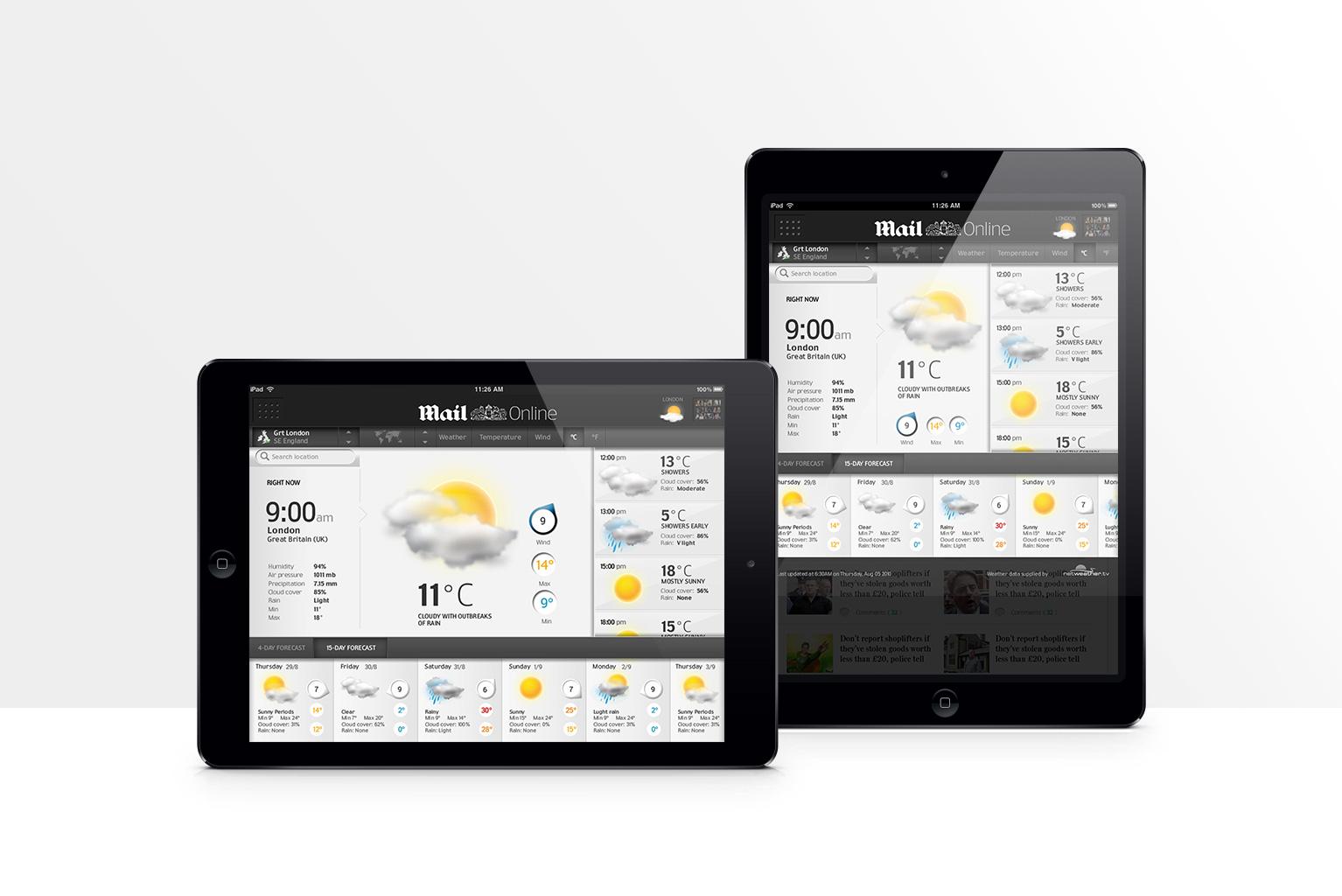 MailOnline Weather