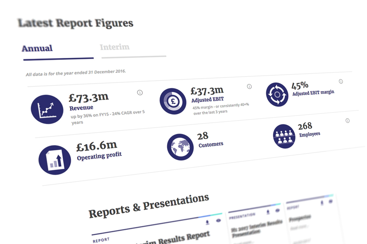 Alfa Investor Relations Reports and Presentations inforgraphic display