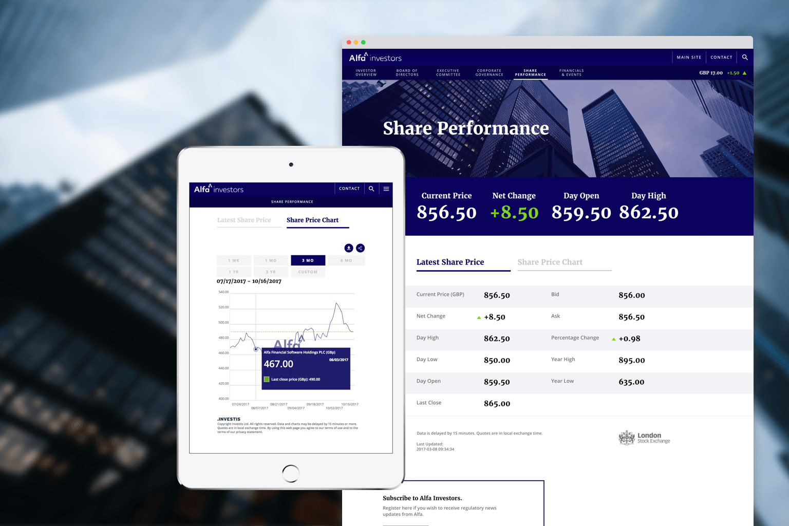 Alfa Investor Relations share performance tablet page
