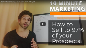 How to Market to 97% of Your Prospects