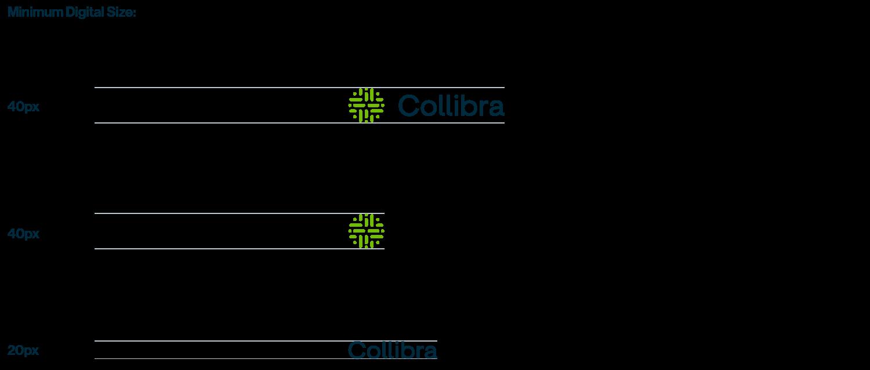 min-size-digital