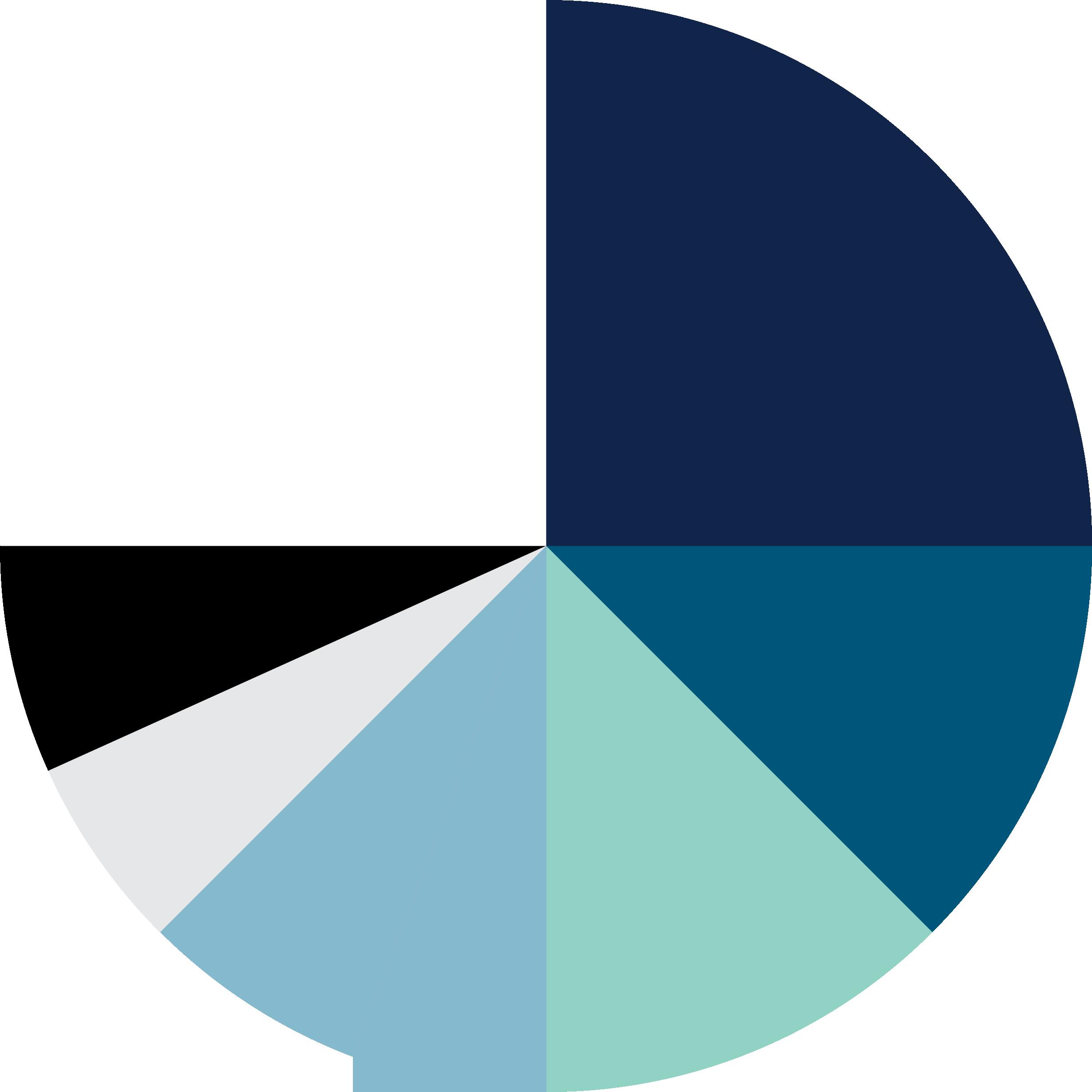 4service_fargevekting2