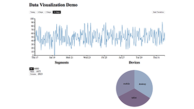 Data Visualization Demo
