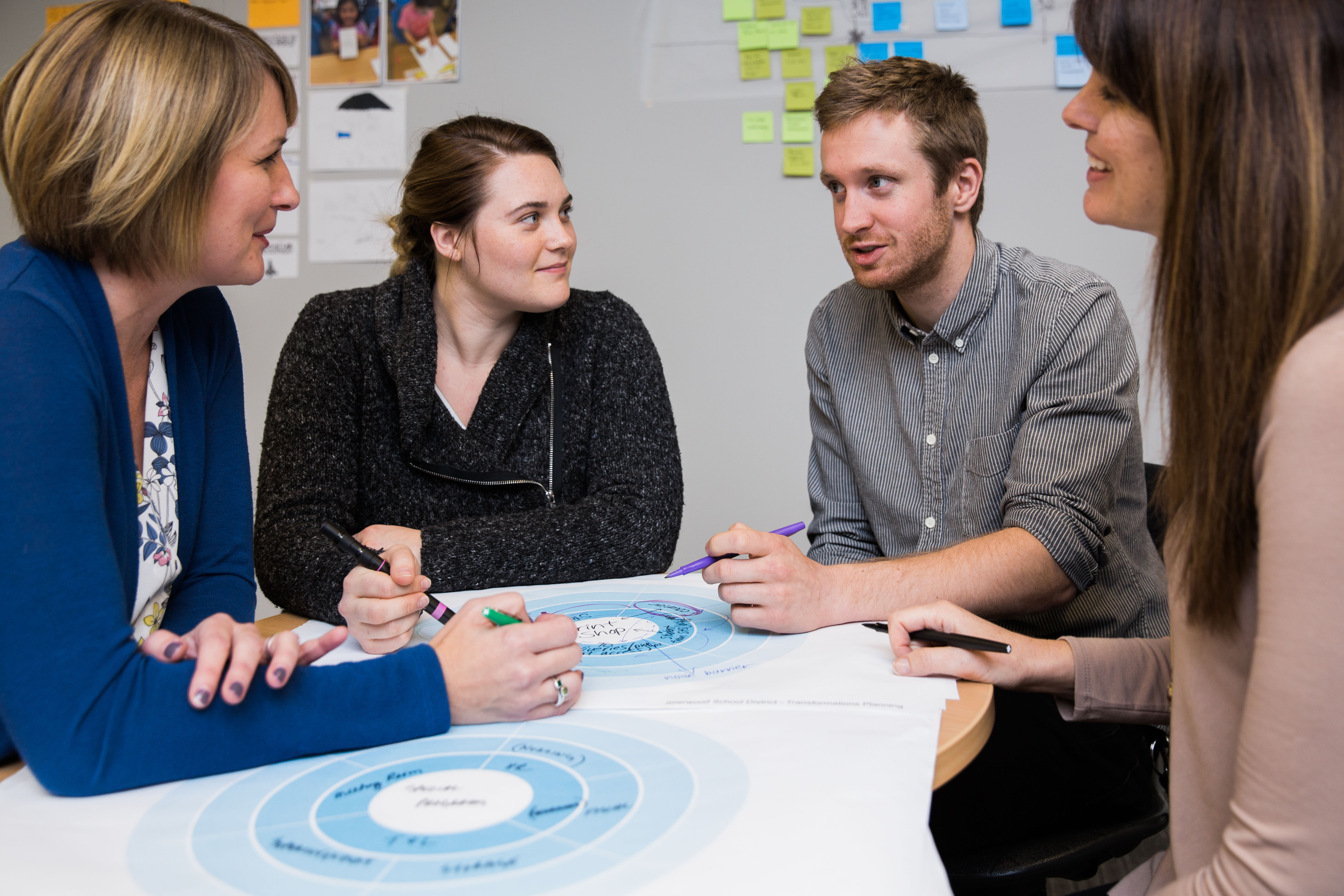 Travis (second from right) working with project team members