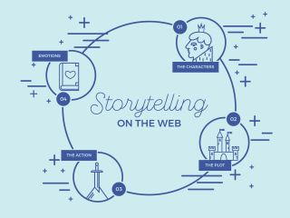 02-Storytelling