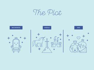 04-ThePlot