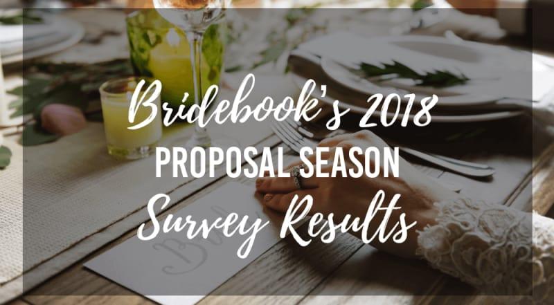 proposal season survey results