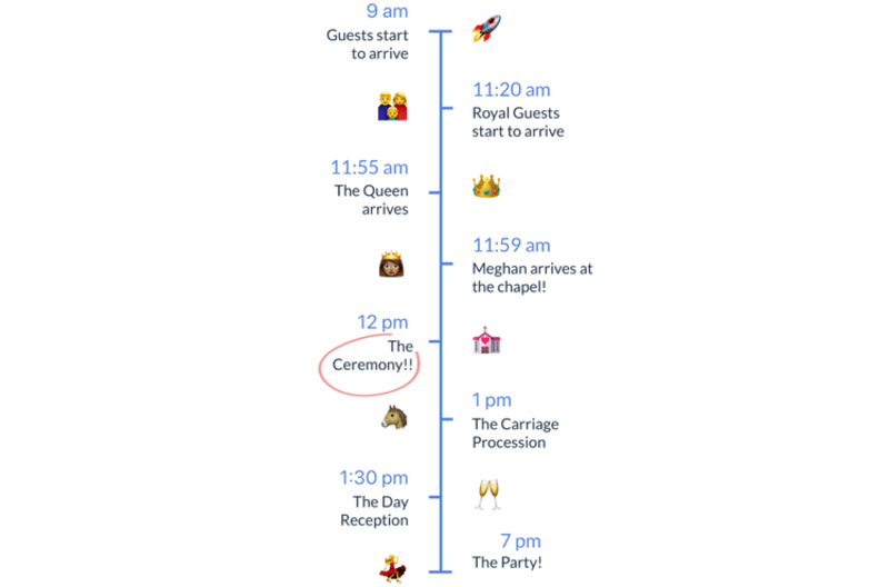 an infographic showing the timeline for the royal wedding on may 19th