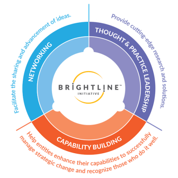 Brightline focus elements on a circle