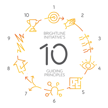 Brightline's 10 Guiding Principles in a circle
