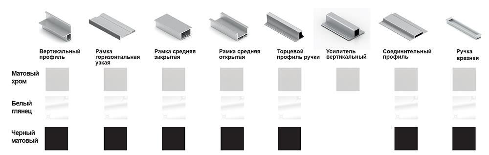 Изготовление, ремонт, модернизация торговой и корпусной мебели в Москве - Система Nova Aristo