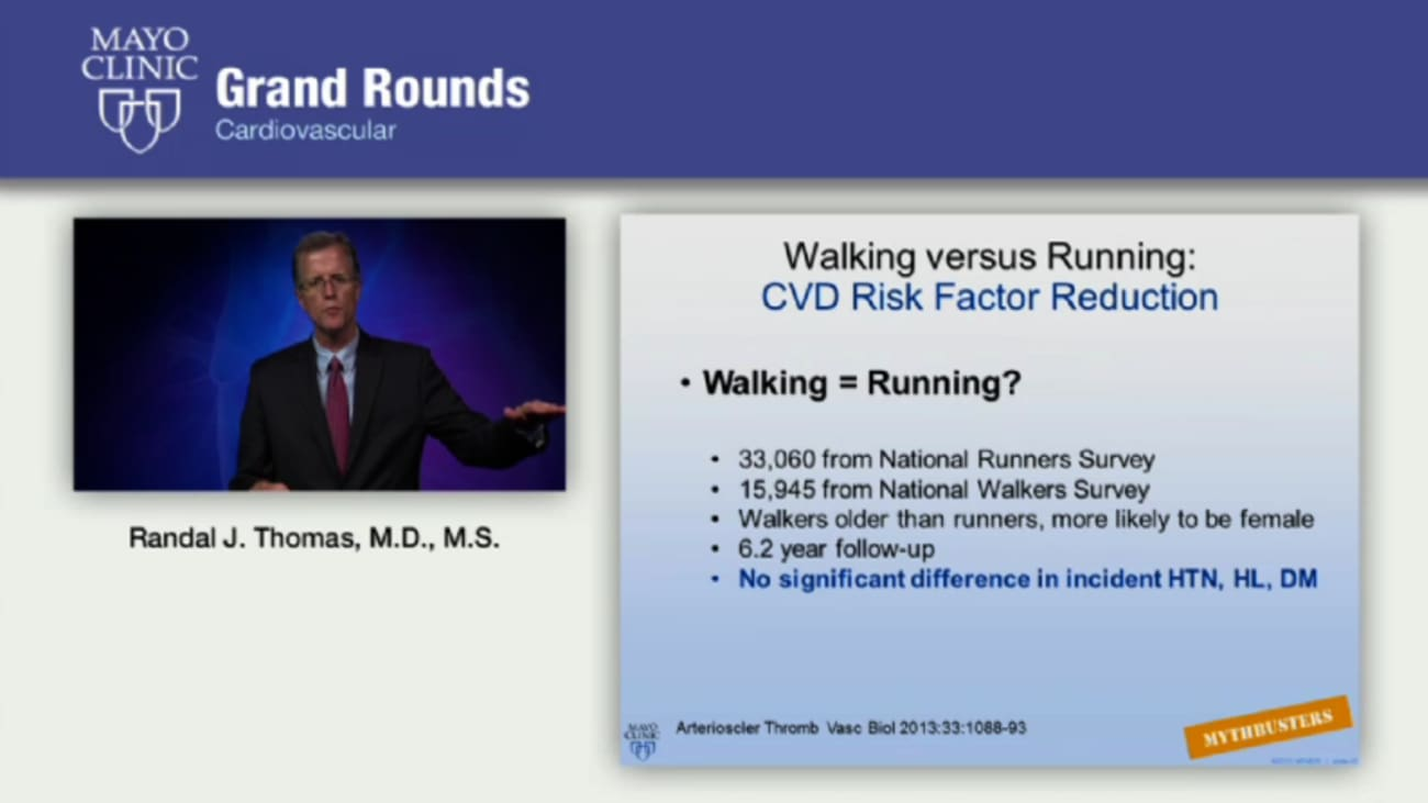 Grand Rounds: Mythbusters in Preventive Cardiology