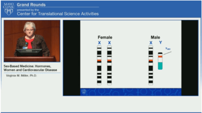 Grand Rounds (CME): Sex-Based Medicine: Hormones, Women and Cardiovascular Disease