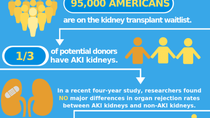 Medical Records Study Suggests Kidneys from Deceased Donors with Acute Kidney Injury are Suitable for Transplant