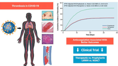 The Efficacy of Blood Thinners for COVID-19 and Best Potential Regimens