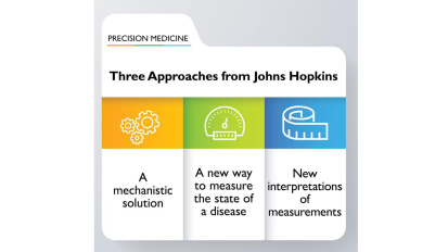 Three Approaches to Precision Medicine for Improved Patient Care