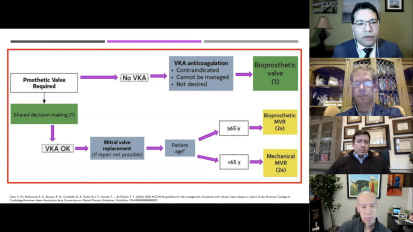 Case Based Discussion: MVR Options for Younger Patients