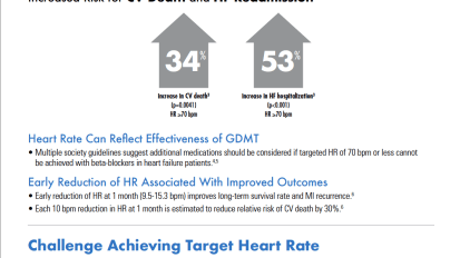 Zoll Clinical Importance of Heart Rate Management