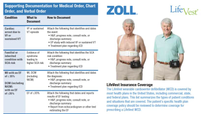 Zoll Physician Pocket Card